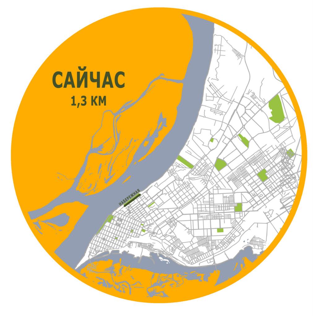 СУЩЕСТВУЮЩАЯ СИТУАЦИЯ  Отрезок набережной  На данный момент в городе есть одна велосипедная дорожка, используемая для рекреационных поездок.   Транзитные поездки не предусмотрены из соображений безопасности (дорожка находится в пешеходной прогулочной зоне).