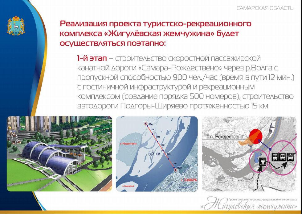 """Проект ТРК """"Жигулевская жемчужина"""""""