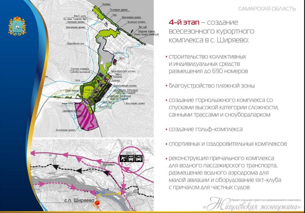 Проект ТРК «Жигулевская жемчужина»