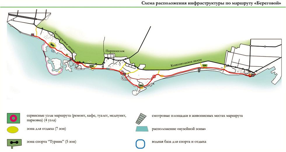 05_схема инфраструктуры