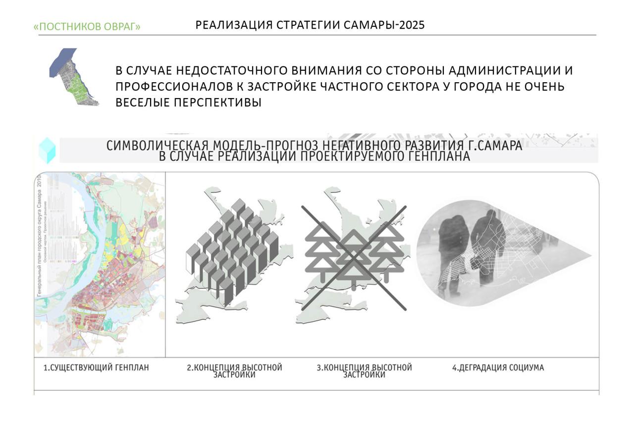 Презентация Постников овраг12