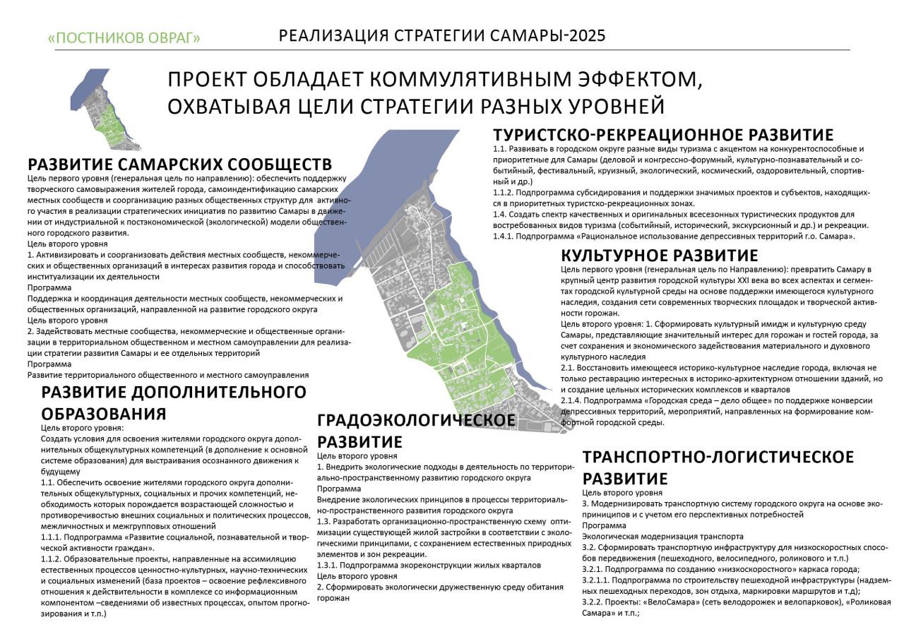 Презентация Постников овраг24