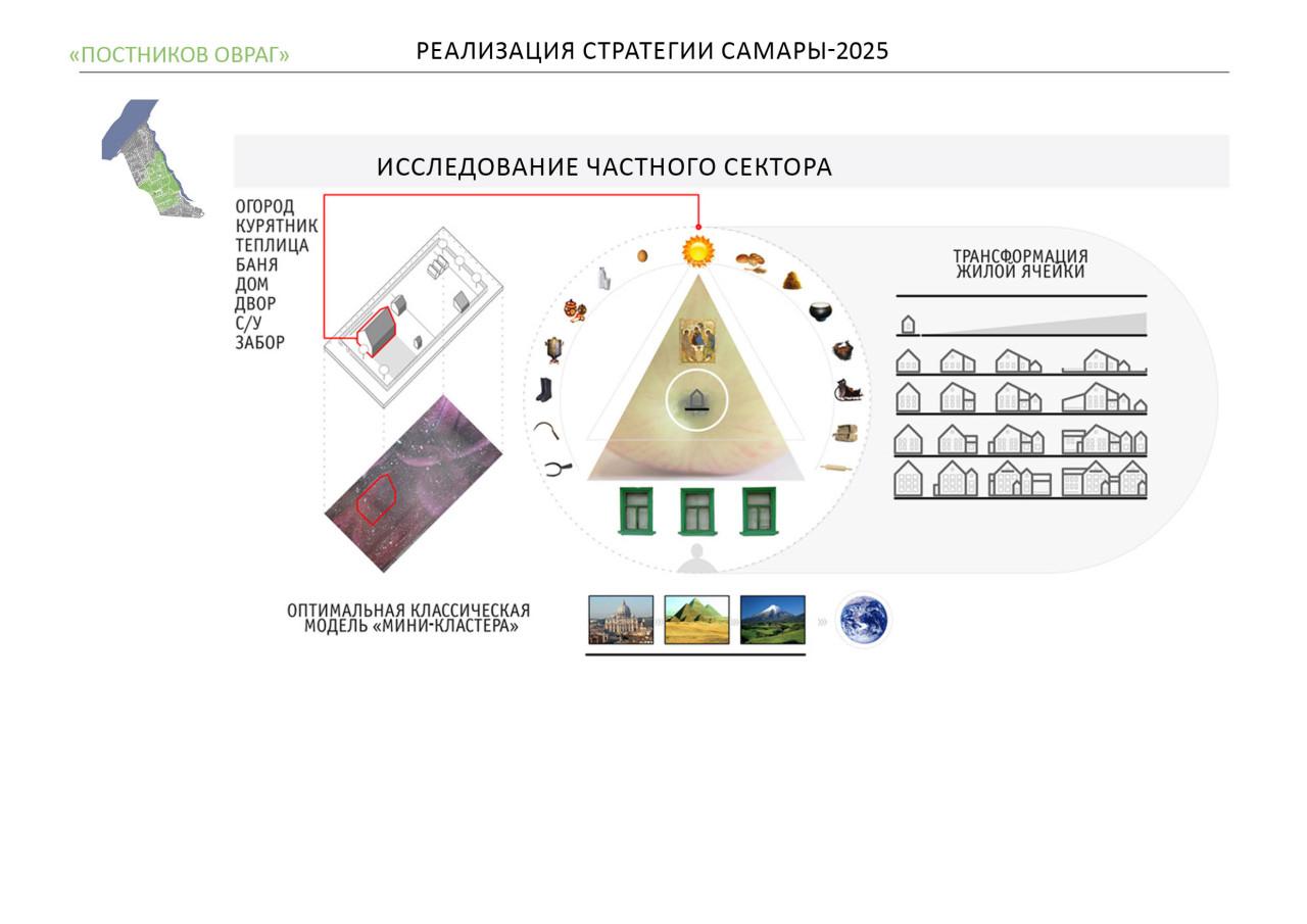 Презентация Постников овраг6