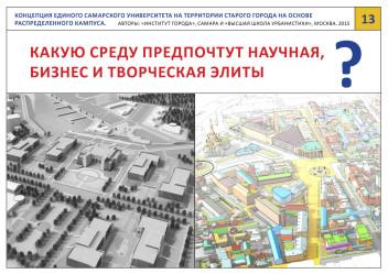 Старый город как креативный кампус13