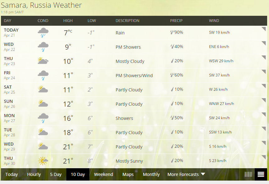 weather3