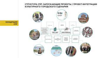 МУФ Самара_Репина_137