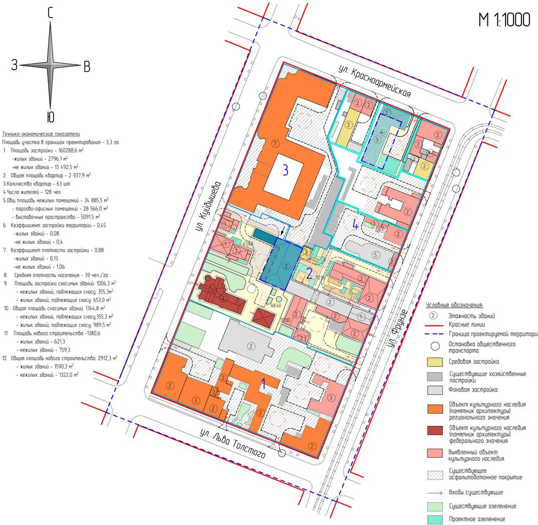 чертеж планировки территории174