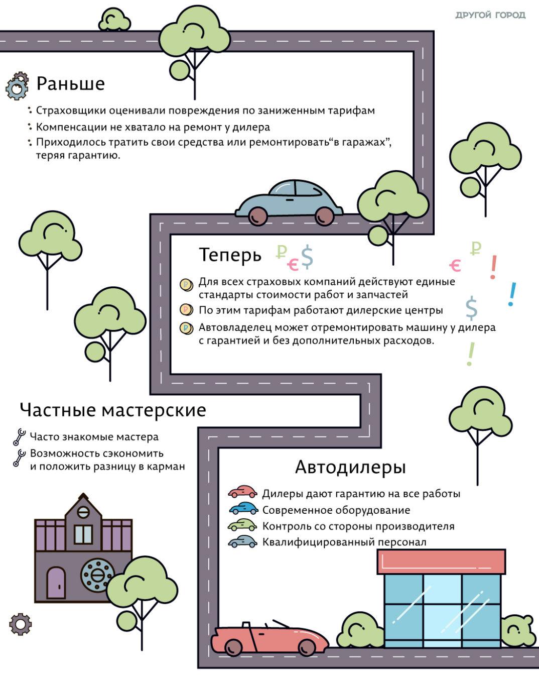infogr_kia6