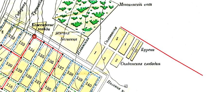 1886samara