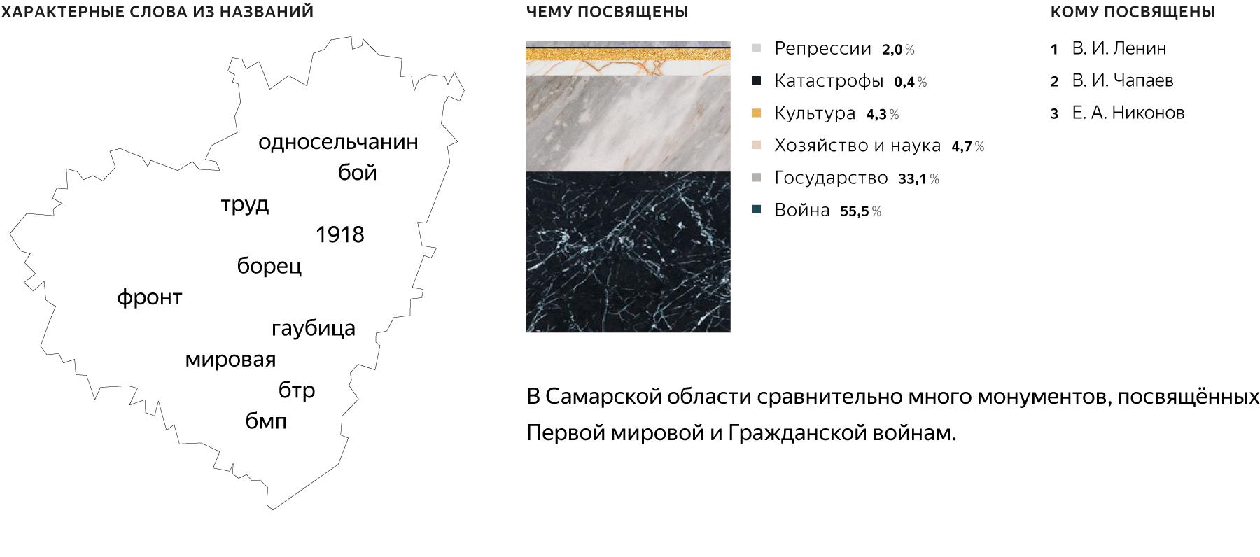 2018-09-13-monuments-regions-sam