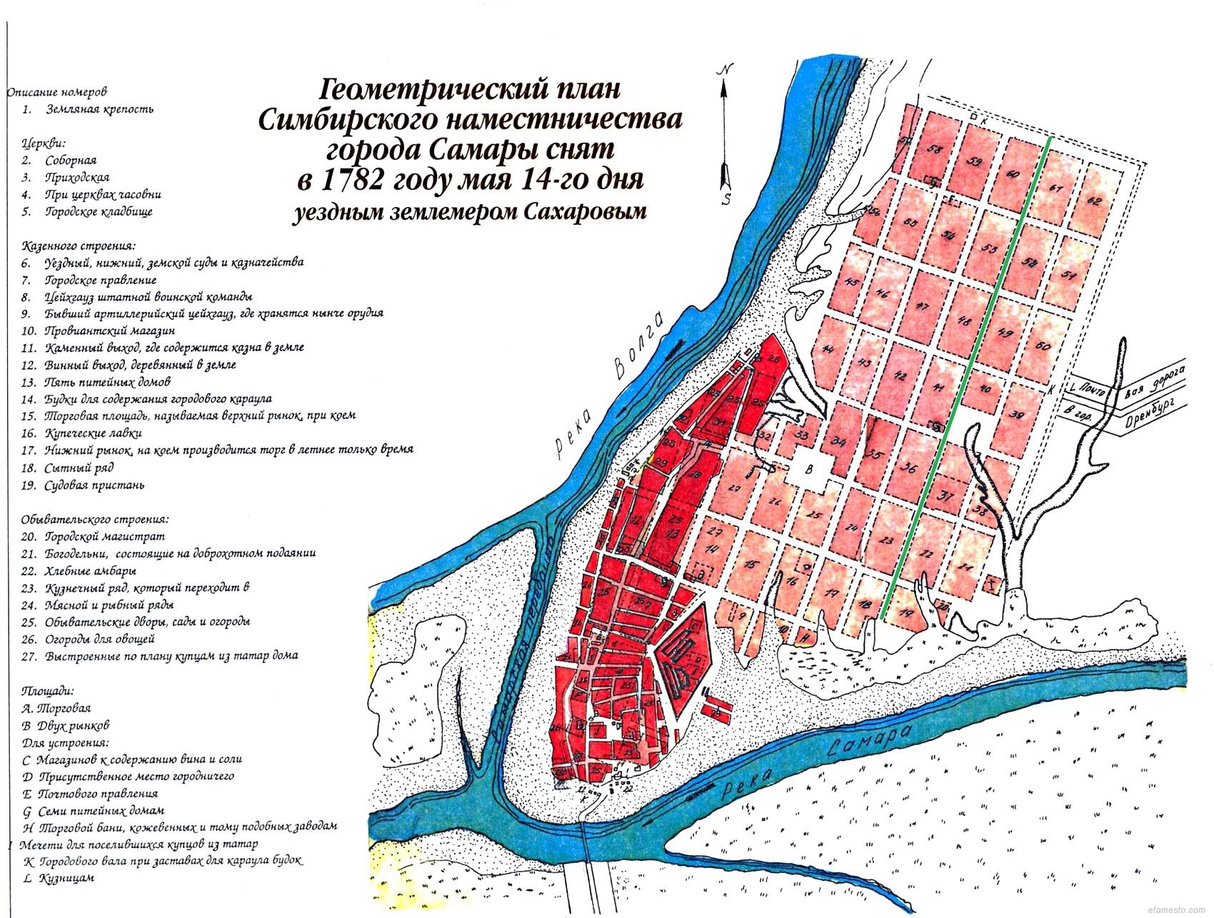 Карта Самары 1782 года
