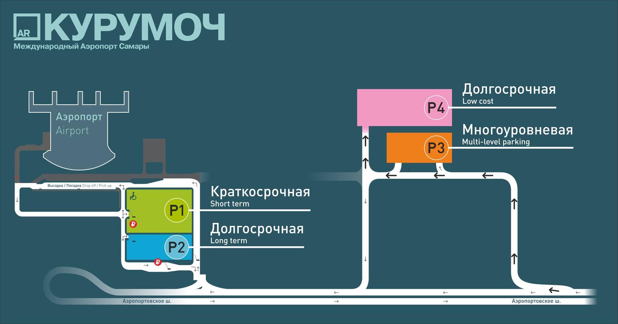 Парковка Аэропорт