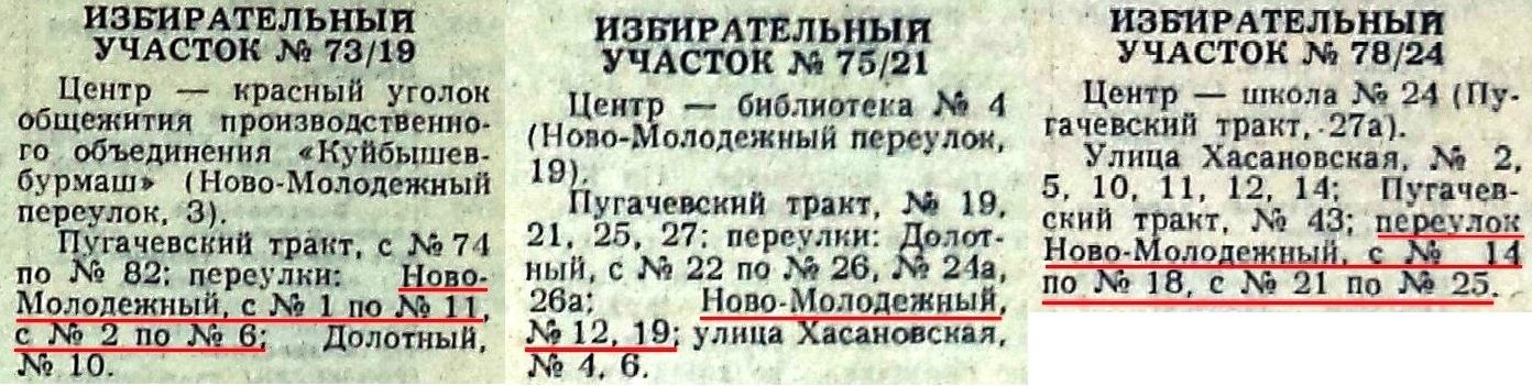 Ново-Молодёжный-ФОТО-14-выборы-1984-1