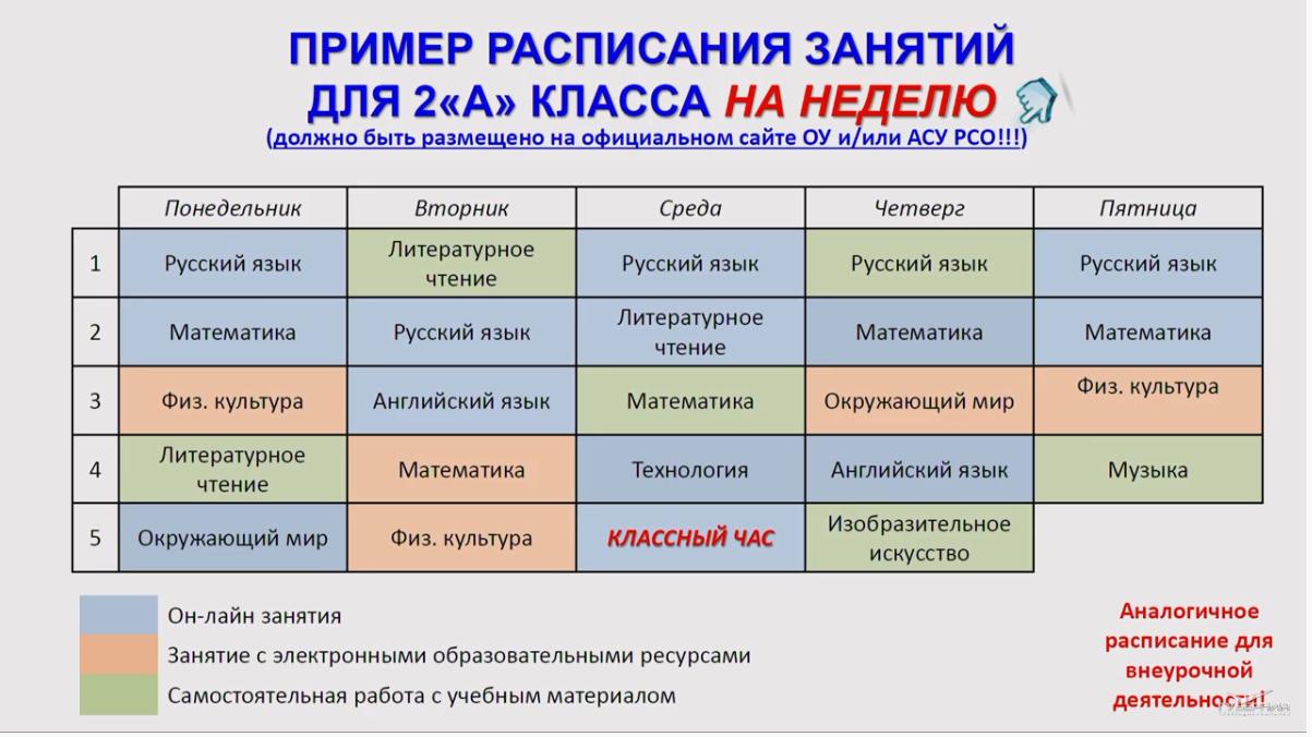 Расписание пример