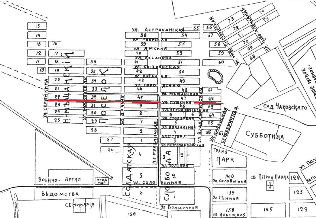 Карта дореволюционной Самары - копия