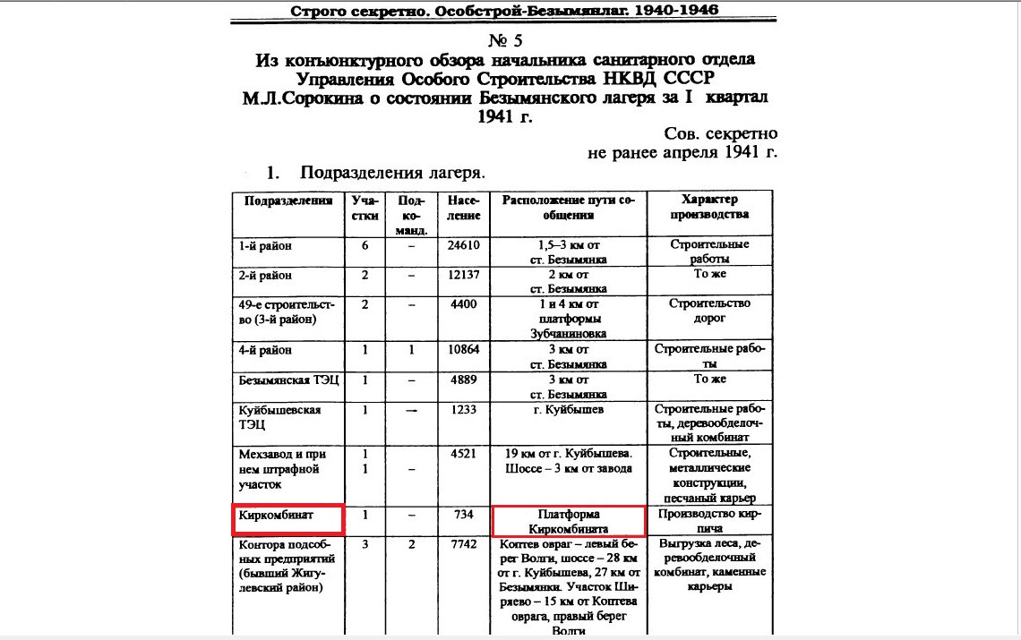 Киркомбинат Самарлага