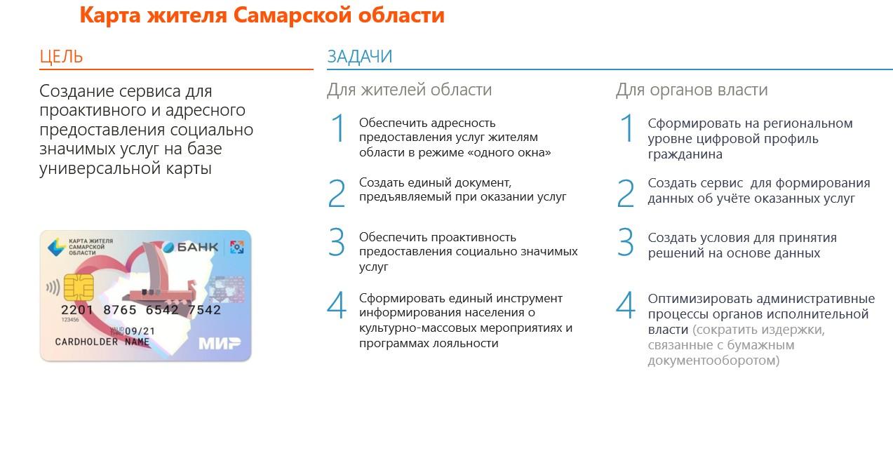 Карта жителя Самарской области