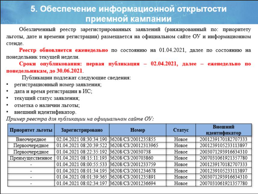 Пример реестра из презентации Отрадный