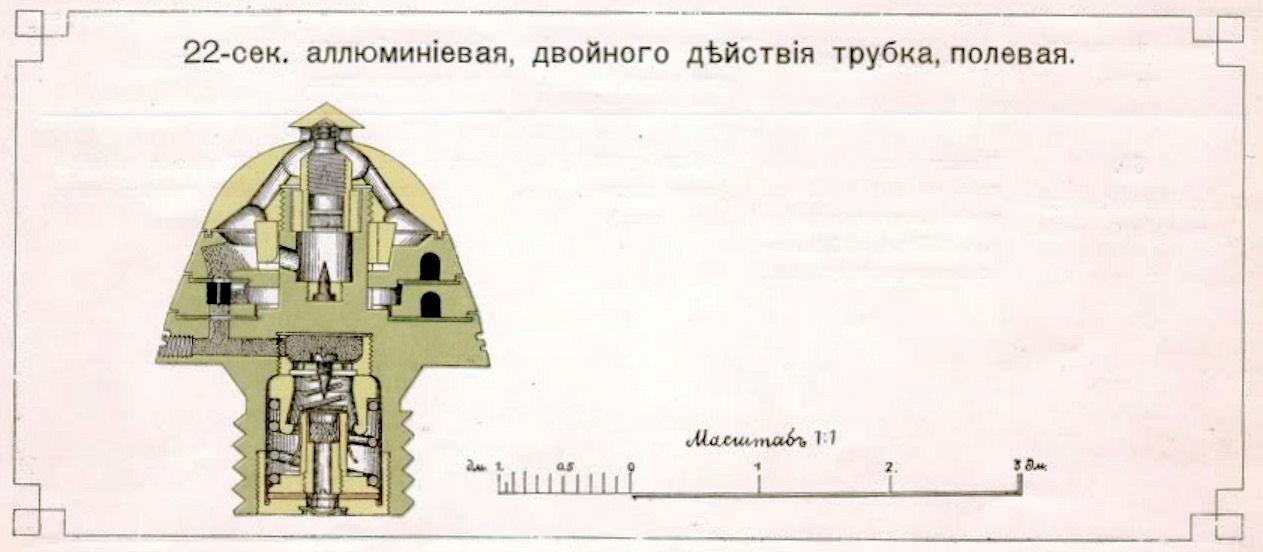 Продукция Трубочного завода в Самаре