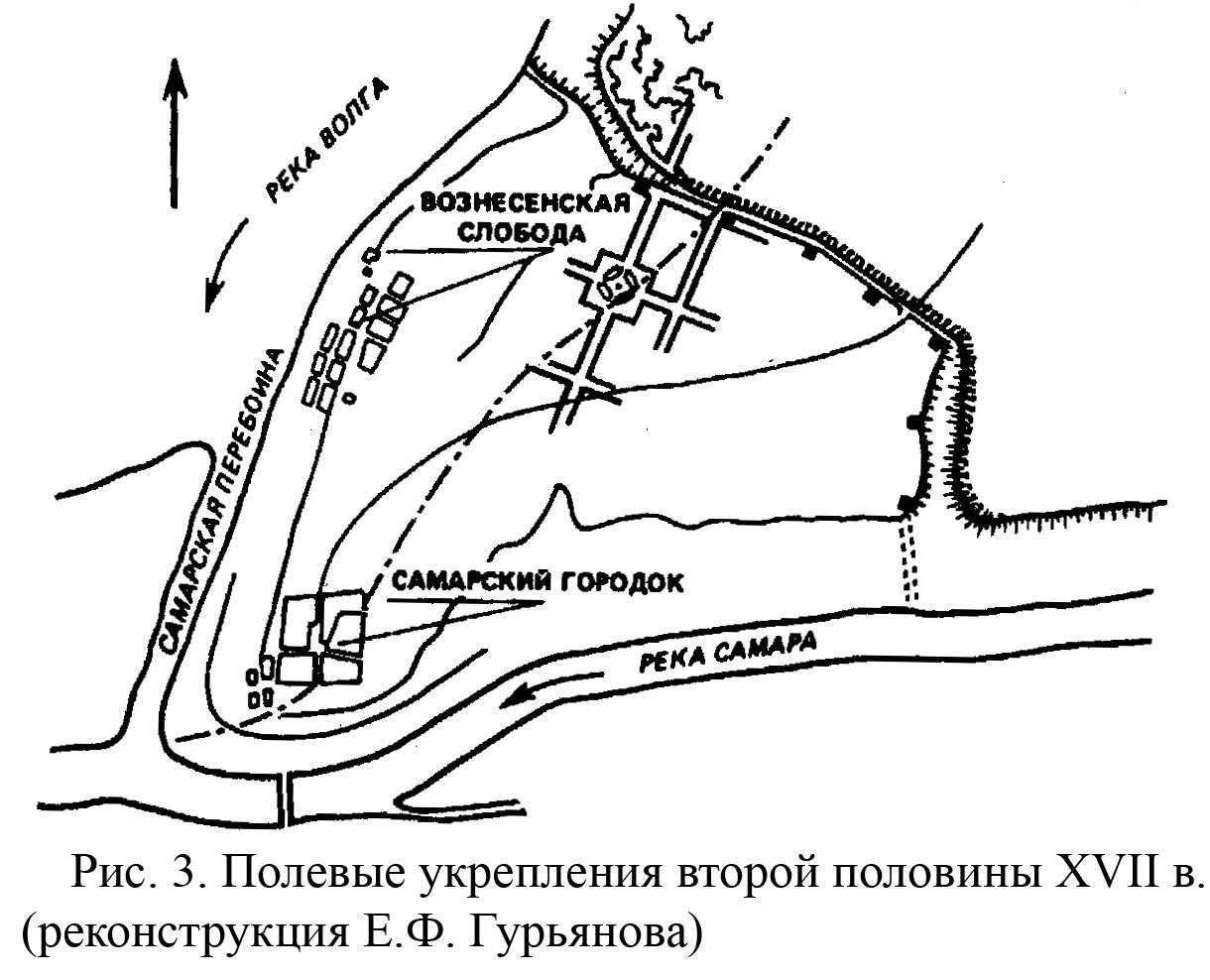 Самарская перебоина