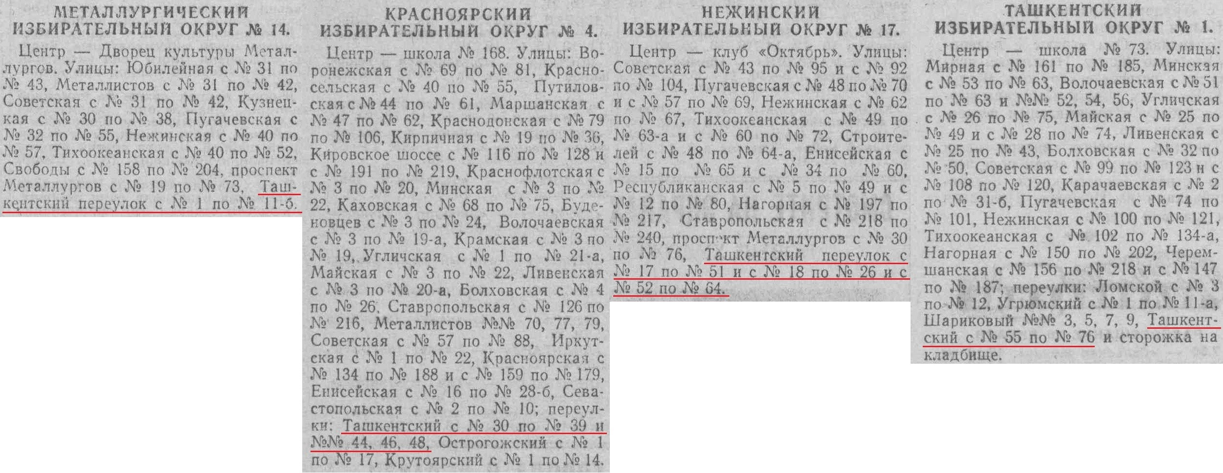 Ташкентский переулок в избирательных списках 1965 года