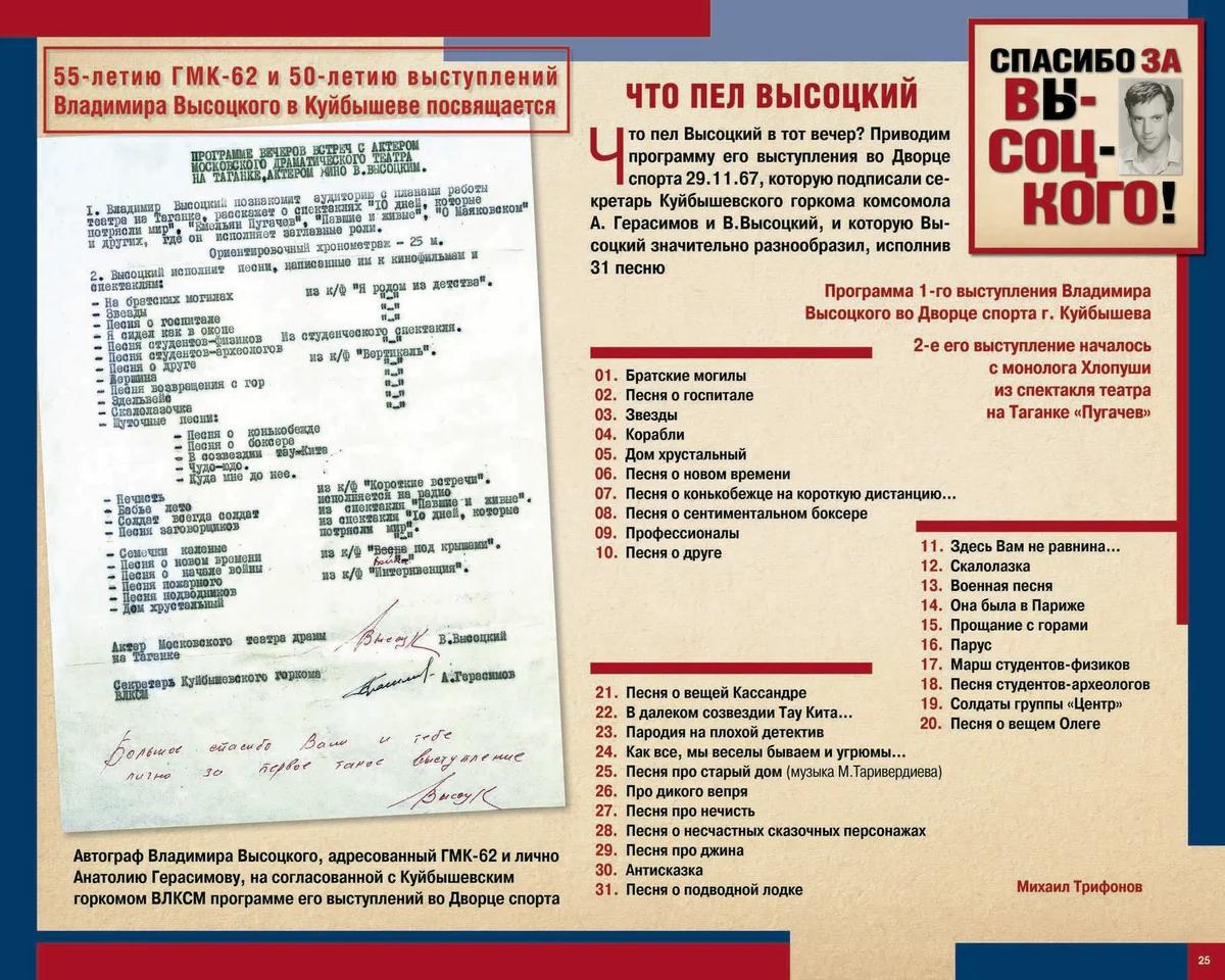Выступление Высоцкого в Куйбышеве