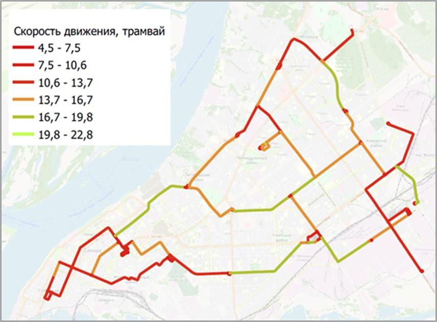 Скорость трамваев по Самаре