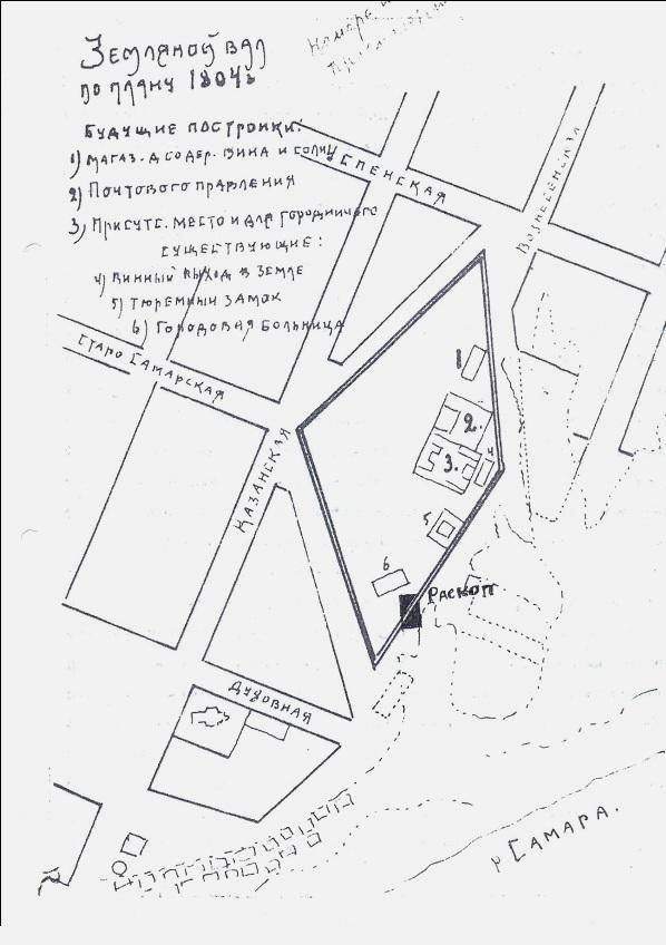 Схема второй самарской крепости